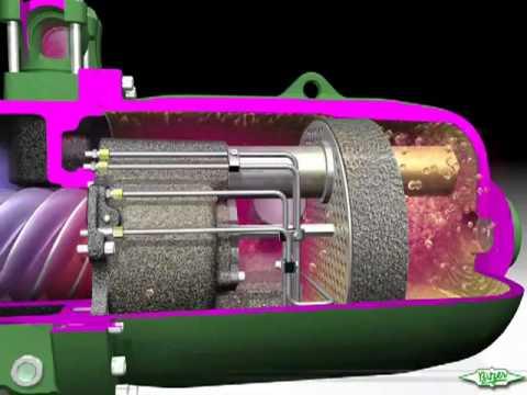 Устройство и принцип работы винтового компрессора - YouTube