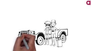 видео аренда автомобилей в минске