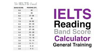 also ielts reading band score calculator gt youtube rh