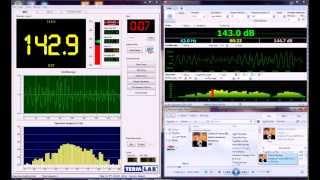 Spl-Lab vs Term-Lab on music