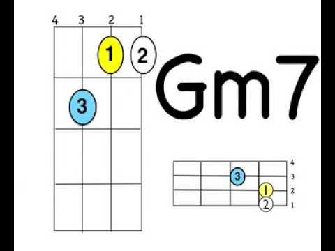Shotgun uke chords F Gm7 Dm C