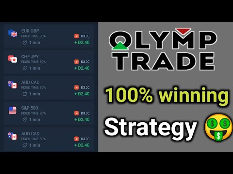 Olymp Trade 100% winning Strategy all Asset | Olymp Trade Trading strategy 🤑