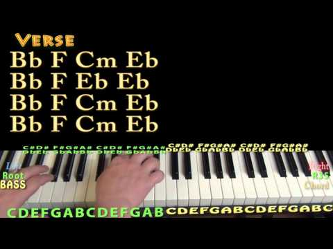 Waves (Kanye West) Piano Lesson Chord Chart
