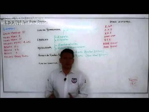Sistema de Frenos Anti bloqueo - Anti-lock Braking System (ABS)