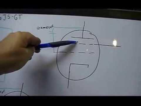 Tube Theory part 2