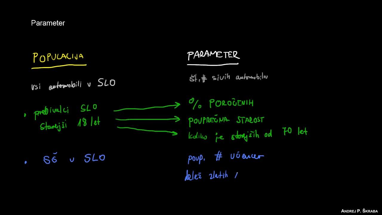 Parameter (statistika)