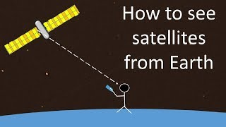 How to see a satellite from Earth - Part 1
