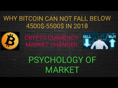 BITCOIN LOWEST PRICE IN 2018 ?  - PSYCHOLOGY BEHIND CRYPTO CURRENCY MARKET