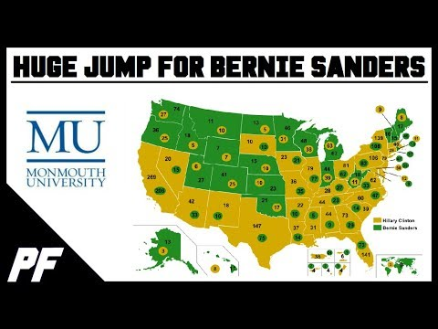 Bernie Sanders Huge Gain Monmouth Democratic Primary National Poll March 2019