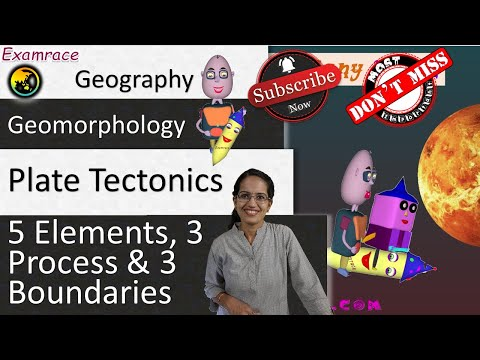 Plate Tectonics - 5 Elements, 3 Process and 3 Boundaries with Illustrations