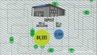 Thrive. El funcionamiento del sistema bancario