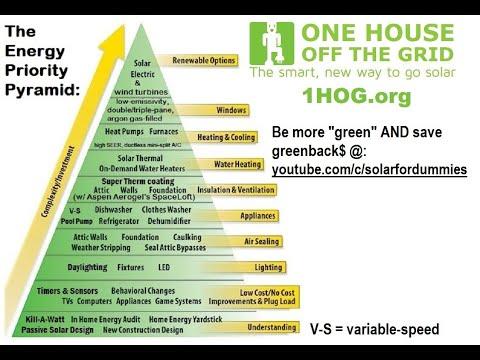 solar-foundations,-lesson-#----net-zero-energy-deep-building-retrofits,-energiesprong-explained
