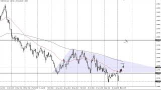 GBP/USD Technical Analysis for January 16, 2019 by FXEmpire.com