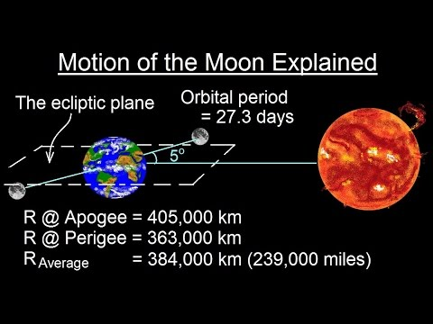Astronomy - Ch. 3: Motion of the Moon (1 of 12) The Moon's Orbit