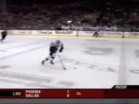 Sidney Crosby vs. Alexander Ovechkin