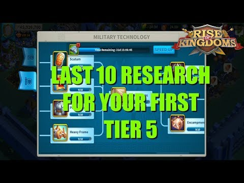 Last 10 Research For Unlocking First Tier 5! - How Far Academy Lvl 24 Can Get - Rise Of Kingdoms