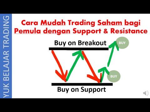 trading-saham-dengan-support-&-resistance.-bonus!-strategy-mudah-buy-on-breakout-dan-buy-on-support!