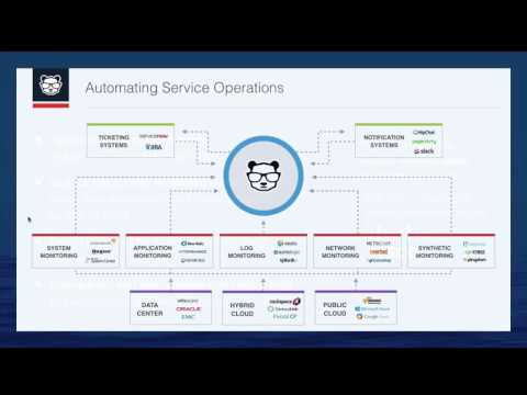 Optimizing Incident Management for ServiceNow