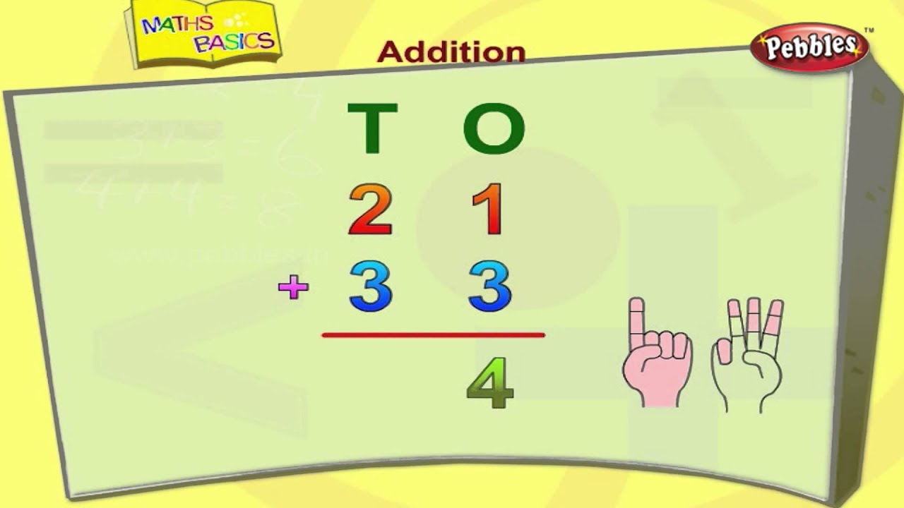 Addition | Basic Maths For Children | Maths Basics for Kids | Maths ...