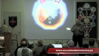Clases de Tarot | José Luis Caritg | Escuelas de Misterios | Cabala en Barcelona