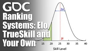 Ranking Systems: Elo, TrueSkill and Your Own