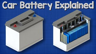 How A Car Battery Works - basic working principle