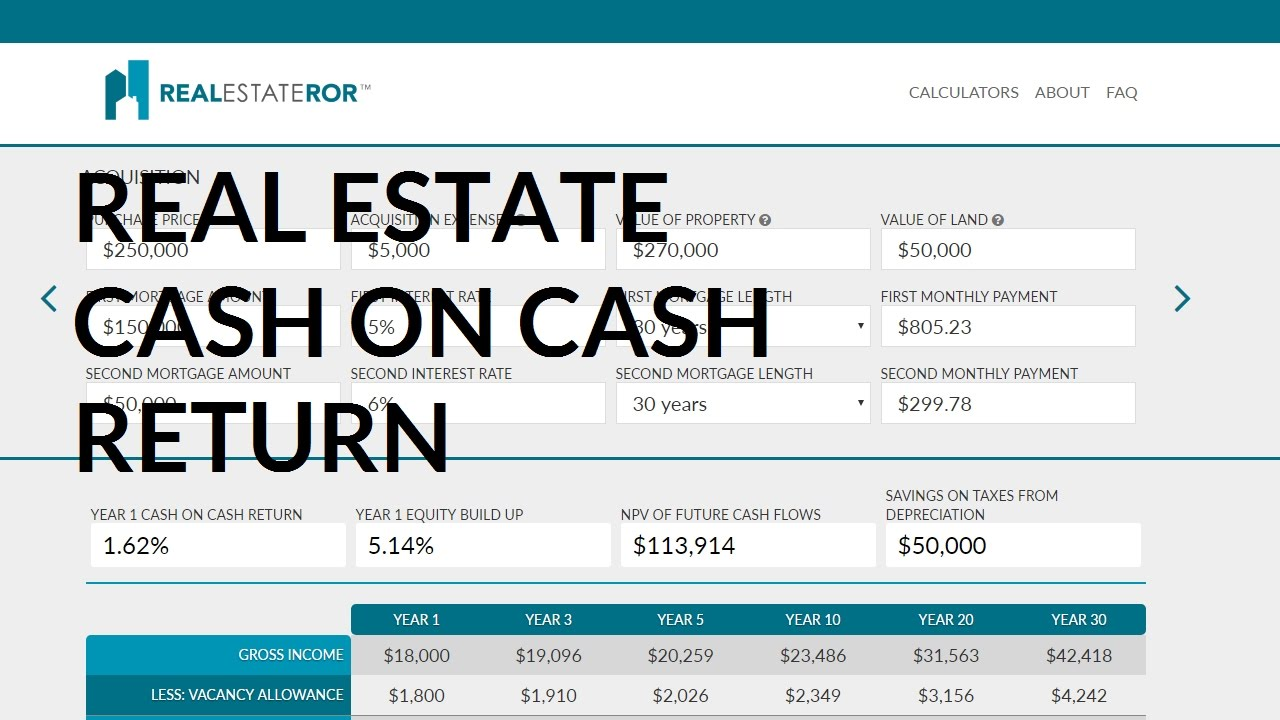 How to Calculate Cash on Cash Return for Investing in Real Estate ...