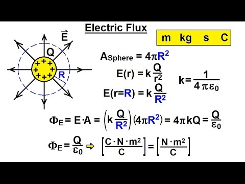 Physics - Mechanics: Ch  0 5: Standard Units (18 of 41) Electric Flux