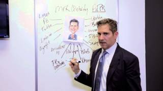 Social Media Selling With Grant Cardone Pt.1