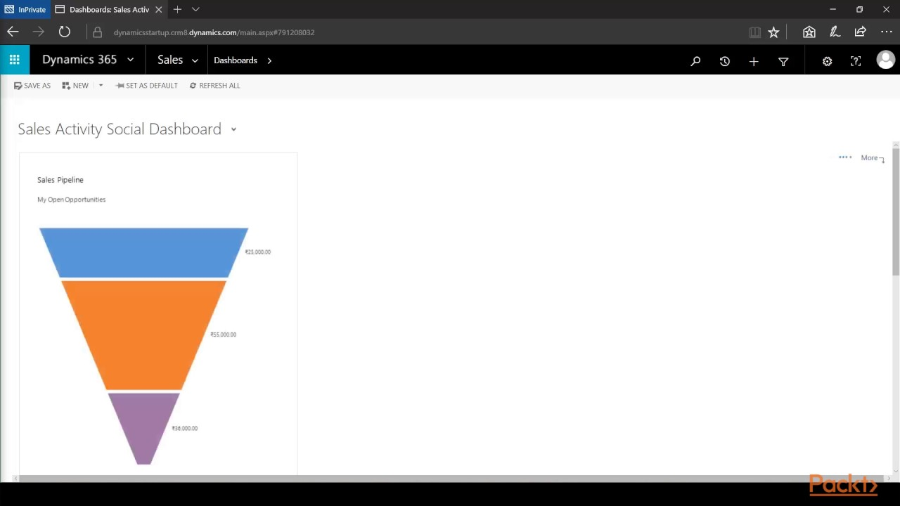 Start Up Guide For Microsoft Dynamics 365 : How Does Dynamics CRM Data  Model look? | packtpub com