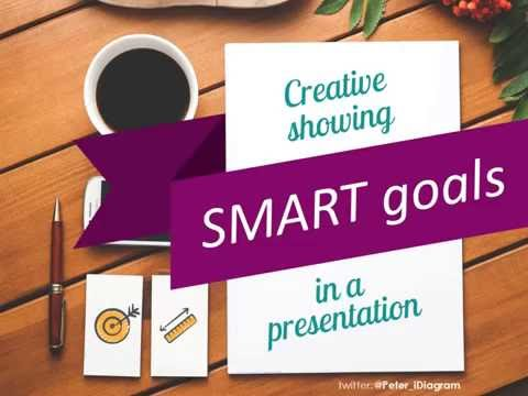 How to do Smart Goals Plan PowerPoint Presentation