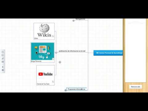MI PLE (Entorno Virtual De Aprendizaje)