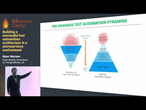 Building a successful test automation architecture in a microservices environment (Alper Mermer, UK)