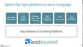 webinar recording for b2b email marketing best practices 1