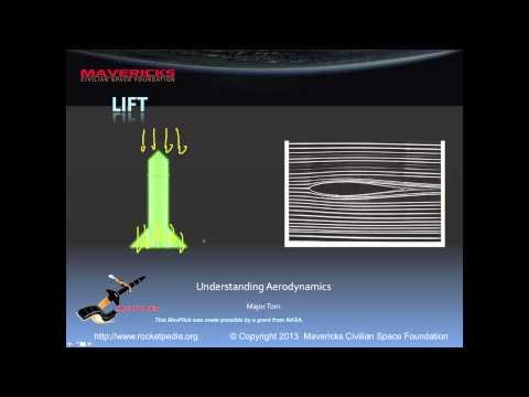 Understanding Lift