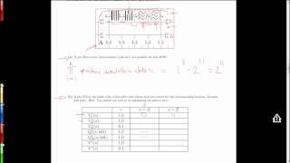 Sp12 Practice Midterm II, Q2, Part 1