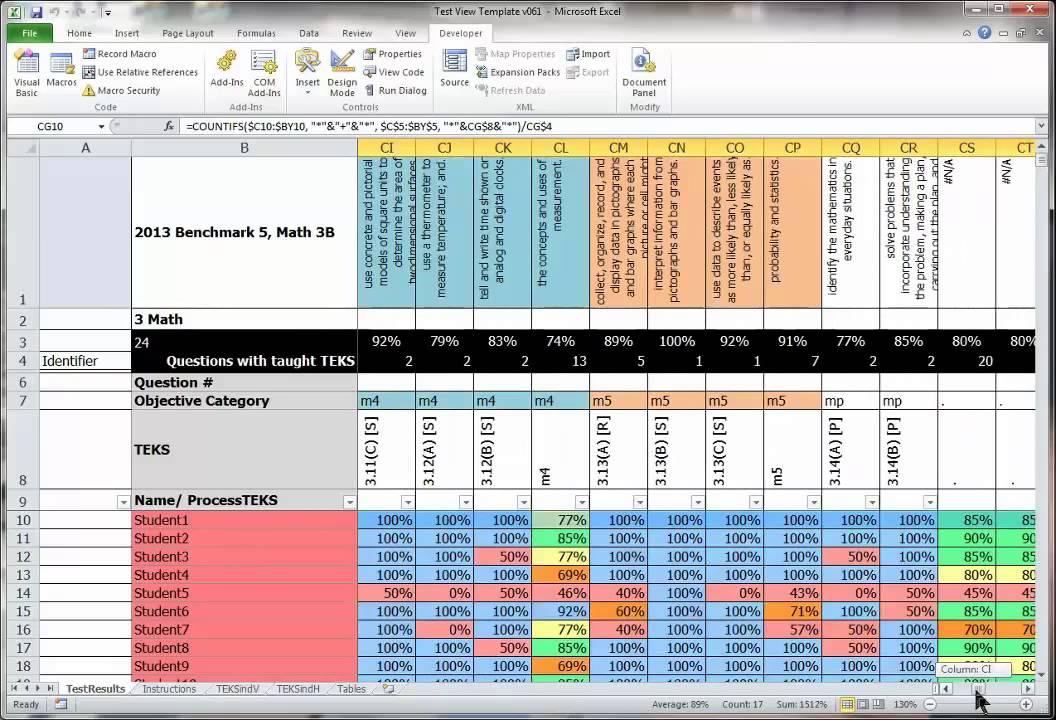 Creating a Test Analysis Worksheet