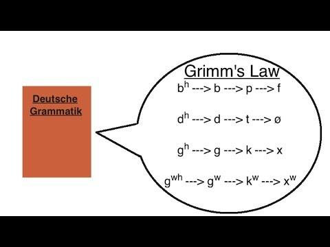 Grimm's Law
