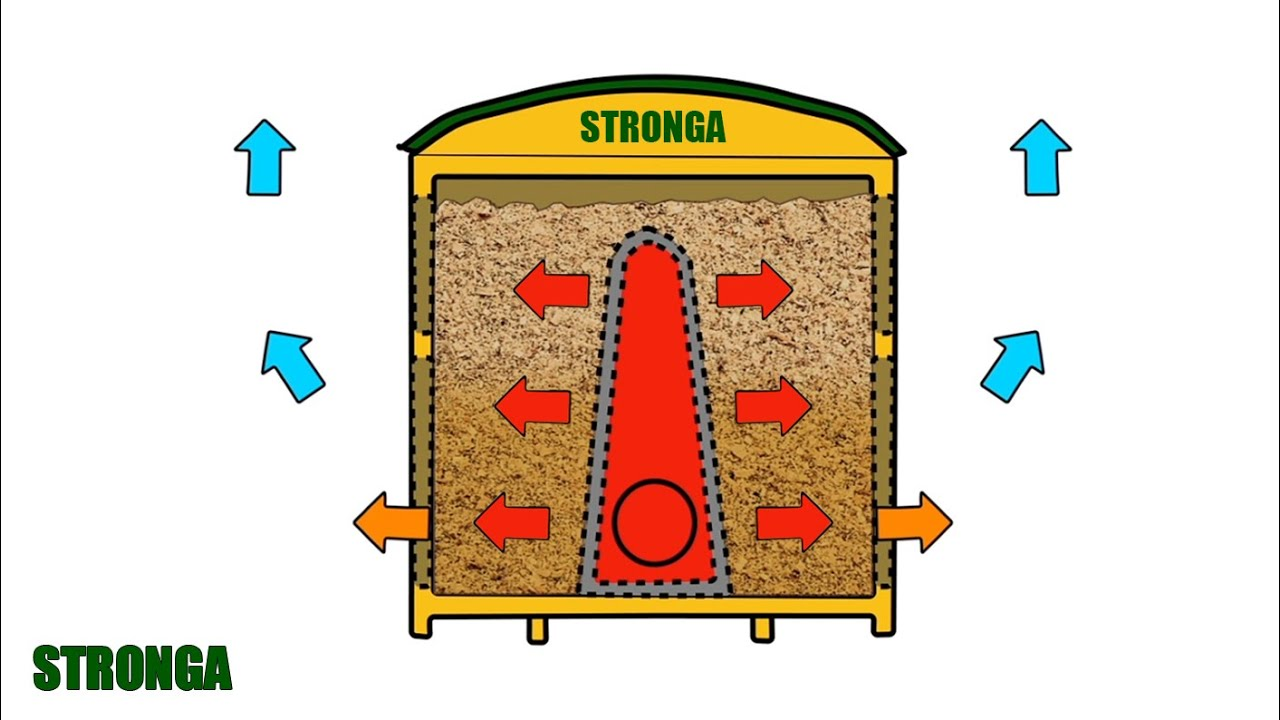 Drying Stations | STRONGA