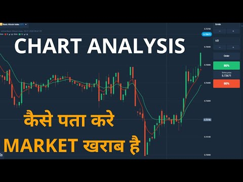 How to trade option chains on the charts