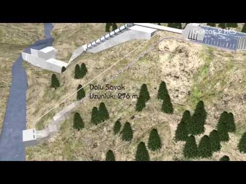 Baraj Animasyonu, Baraj Nasıl Yapılır? Barajlar Nasıl Çalışır? Hidro Elektrik Santraller