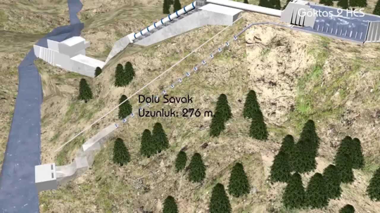 Baraj Animasyonu Baraj Nasil Yapilir Barajlar Nasil Calisir Hidro Elektrik Santraller