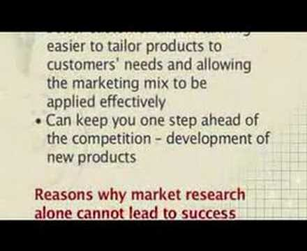 Market Research - Exam Technique