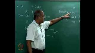 Mod-05 Lec-20 Disaggregation -- time varying demand, Safety stock -- ROL for discrete demand