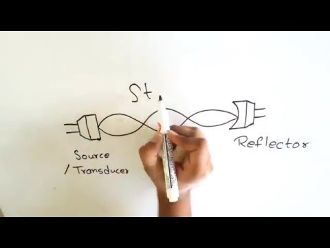 How does Ultrasonic/ Acoustic levitation works ?