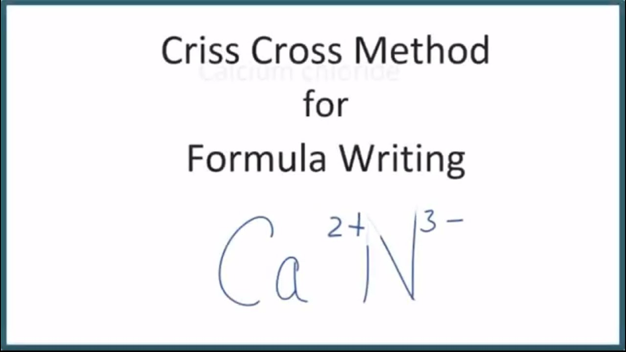 small resolution of The Criss-Cross Method for Writing Chemical Formulas - YouTube