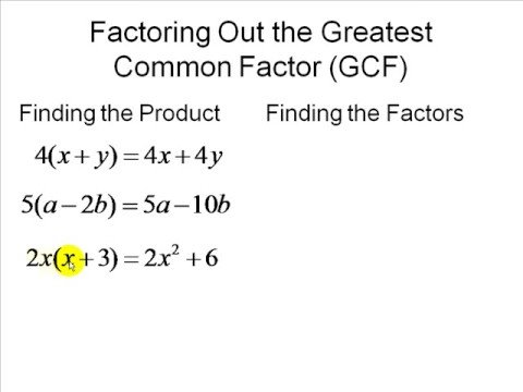 factoring polynomials high school math pre algebra help factoring polynomials high school math pre algebra help