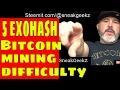 Bitcoin Mining Report... Best Cloud Mining...Litecoin Mining Update... Crypto Mining Status