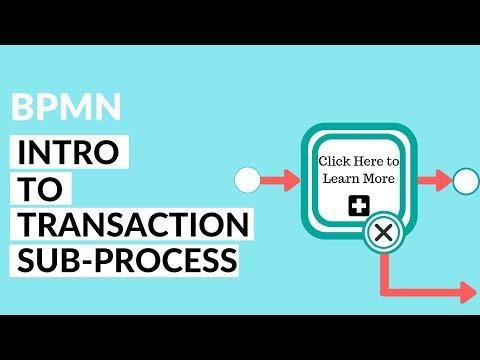 BPMN Transaction Sub-process - Applying Transaction Sub-processes