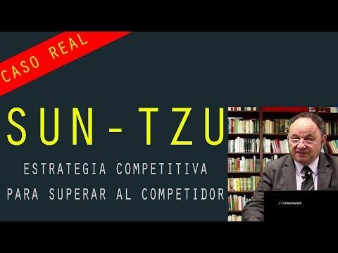 Sun Tzu: Estrategia Competitiva para superar al competidor, caso real